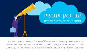 CloudGathering